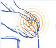 Motion Energy – lékárna – jak používat – složení
