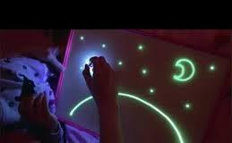 Fluorescent Drawing Board - složení - jak to funguje? - zkušenosti - dávkování